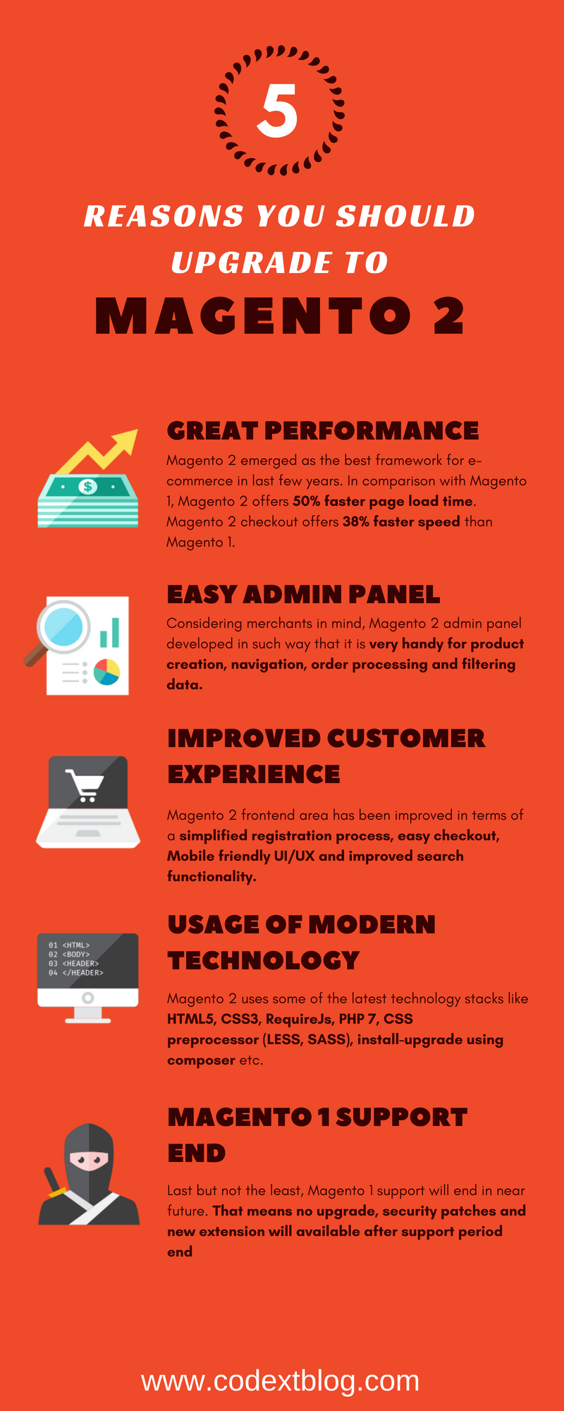 Reasons to Upgrade Magento 2